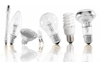 Галогеновые лампы: классификация, преимущества, виды