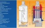 Чем отличается аогв от газового котла