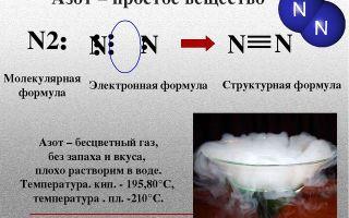 Азот жидкий формула