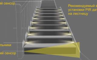 Освещение лестницы — декоративное, заливающее