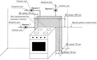 Расстояние от газовой трубы до плиты