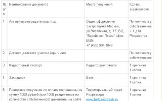 Регистрация газопровода в собственность перечень документов