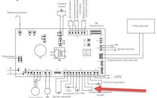 Назначение и схемы подключения термостата для котла отопления