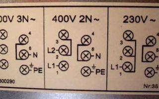 Подключение электроплиты: пошаговая инструкция по монтажу и подключению своими руками