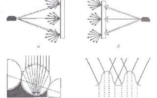 Газоразрядные лампы для проекторов — принцип работы