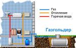 Газовое отопление газгольдером — стоит ли? Обзор всех тонкостей такого способа и достоинства и недостатки