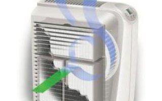 Очистители воздуха bork: обзор лучших моделей на рынке