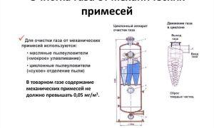 Подключение газовой плиты гибким шлангом требования