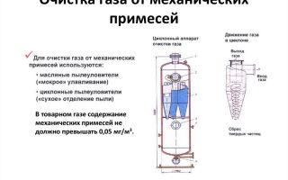Очистка газа от механических примесей