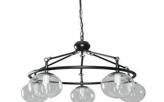Светильники в стиле лофт — виды и назначение