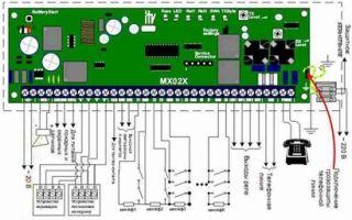 Наружный датчик движения для охраны периметра: беспроводные модели для сигнализации