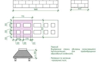 Установка грибка вентиляции на крышу: как правильно сделать дефлектор для вытяжки
