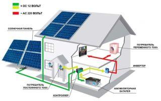 Системы автономного электроснабжения для частного дома