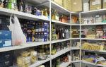 Требования к влажности воздуха в пищеблоке: законадательные нормы и правила