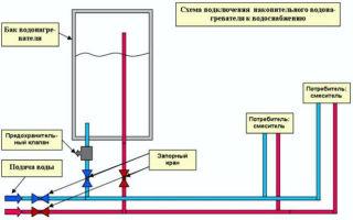 Как определить давление вентилятора: методы измерения и рассчета давления в вентиляционной системе