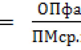 Формула расчета коэффициента использования производственных мощностей
