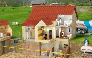 Автономное газоснабжение частного дома