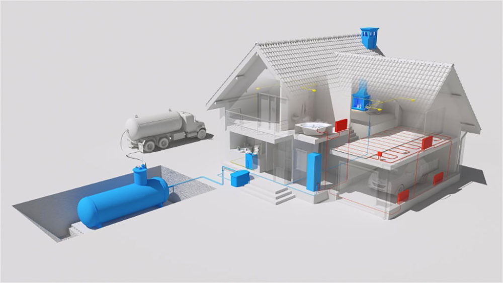 газофикации частного дома и