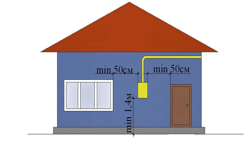 Все нюансы установки и опломбировки газового счетчика в квартире и частном доме