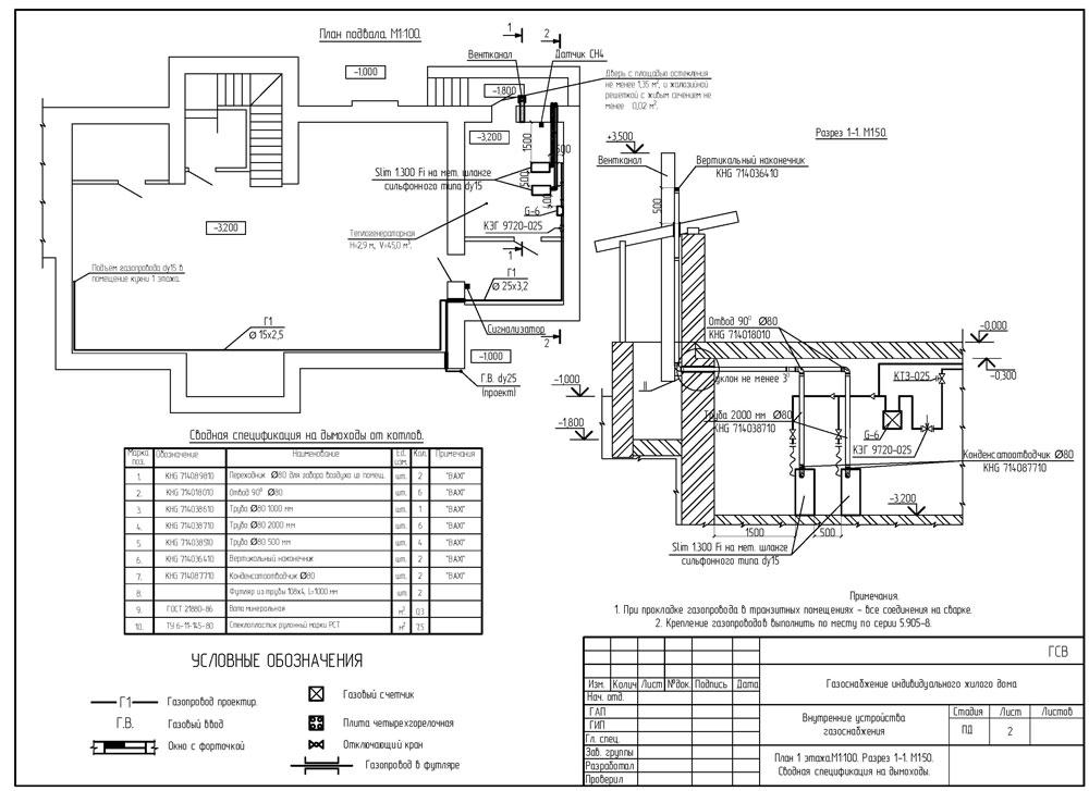 Проект газоснабжения частного дома стоимость