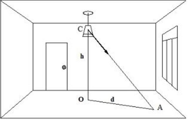 Расчет освещения в бытовых и производственных помещениях