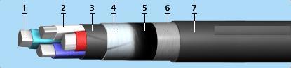 Расшифровка и технические характеристики кабеля АВББШВ: маркировка и особенности