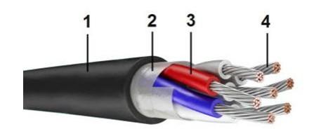 Характеристики и расшифровка телефонного провода устойчивой связи МКЭШ