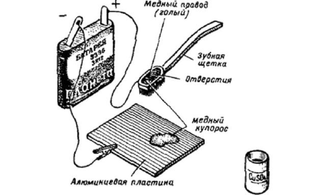 Как паять алюминий в домашних условиях: флюс и припой для пайки