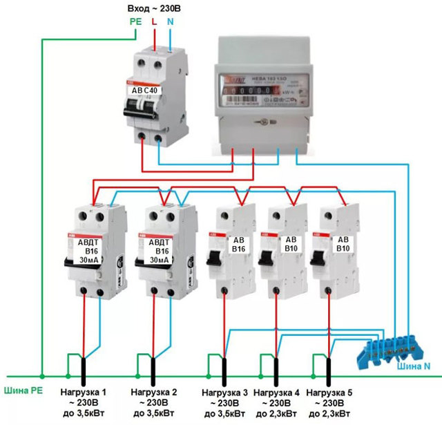Дифференциальная защита электрооборудования