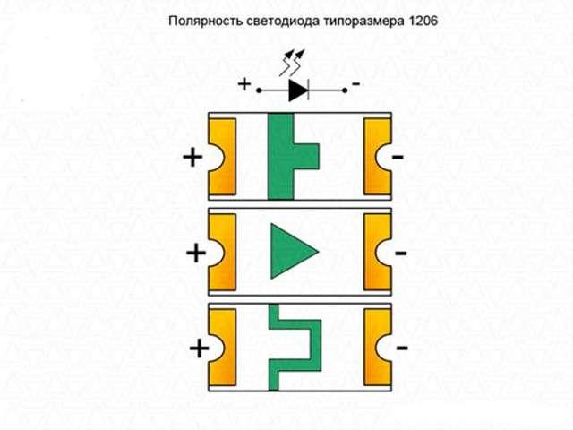 Определение полярности диода: мультиметром, по внешнему виды или подачей питания