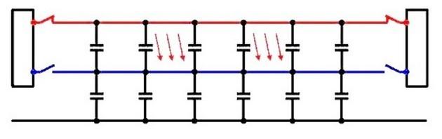 Определение наведенного напряжения в электрике и защита от него