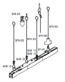 Трековые светильники - классификация, выбор и монтаж