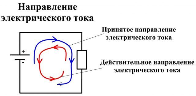 Течение токов в цепи как перемещение частиц: от плюса к минусу или наоборот
