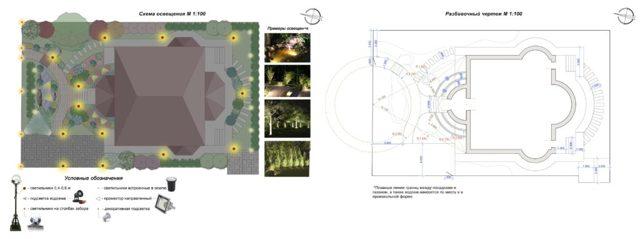 Проект освещения - составление и детальное описание