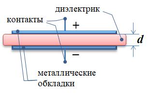 Типы конденсаторов: классификация по характеристикам и функциональному назначению