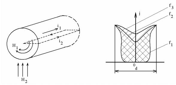 Технические характеристики и маркировка переменных резисторов