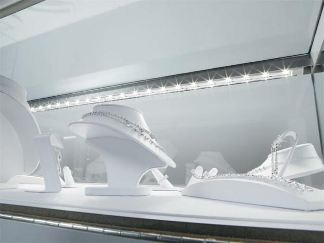 Светодиодная подсветка витрин: особенности освещения конкретных груп товаров
