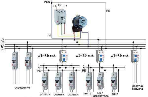 Как рассчитать мощность электрического тока: формула для расчета по току и напряжению