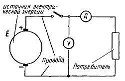 Электрическая цепь: правила расчета для определения силы тока