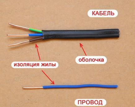 Об индивидуальных средствах защиты от поражений электрическим током