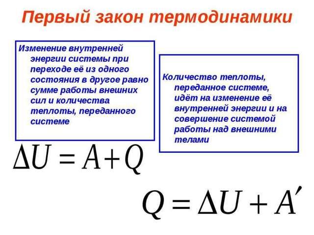 Расчет коэффициента полезного действия: формулы для электрической цепи