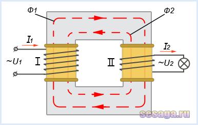 Согласующий трансформатор: принцип действия, разновидности.