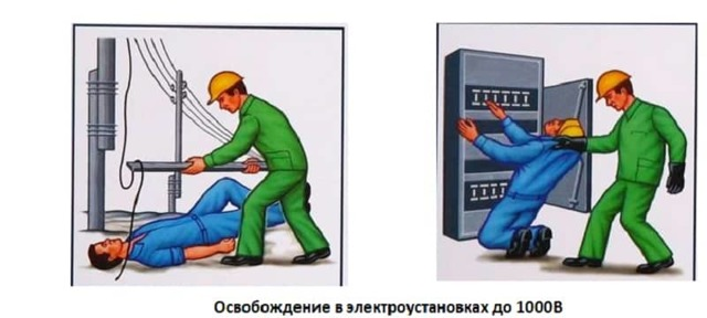Об основных мерах по защите от поражений электрическим током
