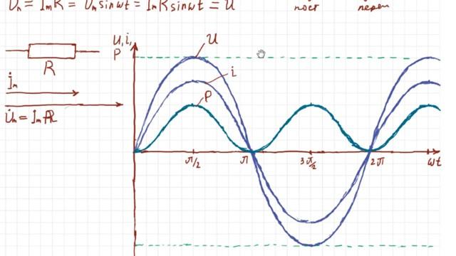 Формула активного сопротивления в цепи переменного тока