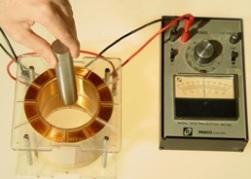 Магнитная индукция: зависимость индуктивности в катушке от сердечника