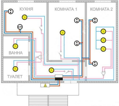 Электроснабжение кухни - советы экспертов