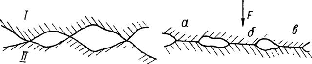 Переходные сопротивления в контактных соединениях: причины появления
