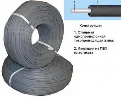 Расшифровка маркировки и технические характеристики кабеля ПНСВ: конструкция провода