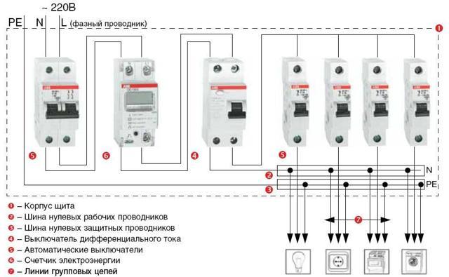 Подключение дифавтомата - советы эксперта