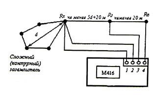 Измерение сопротивления заземления с помощью прибора М-416